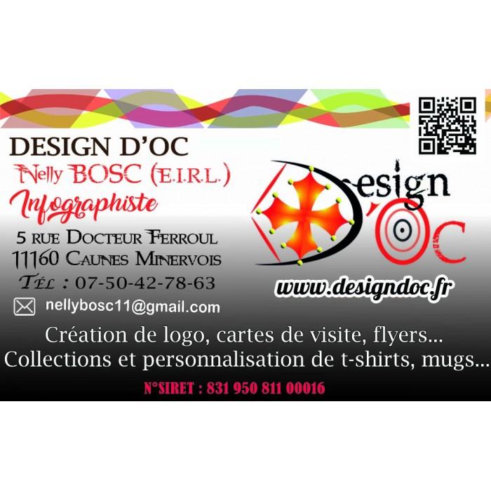 Carte De Visite Design DOc